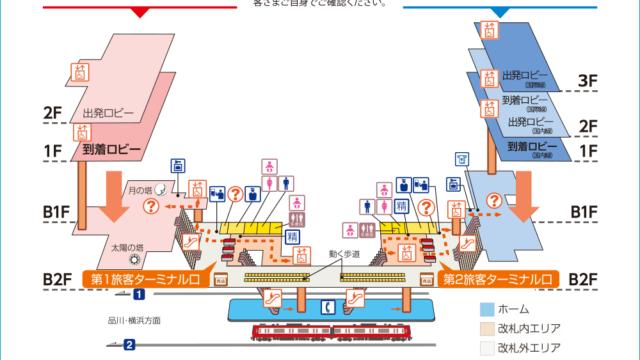 羽田空港(京急改札)
